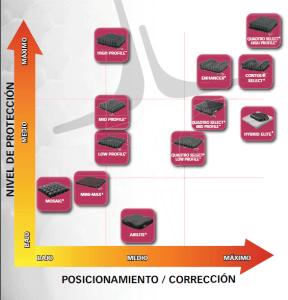 guia_seleccion_roho