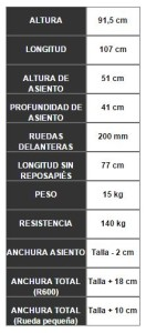 medidas line giro